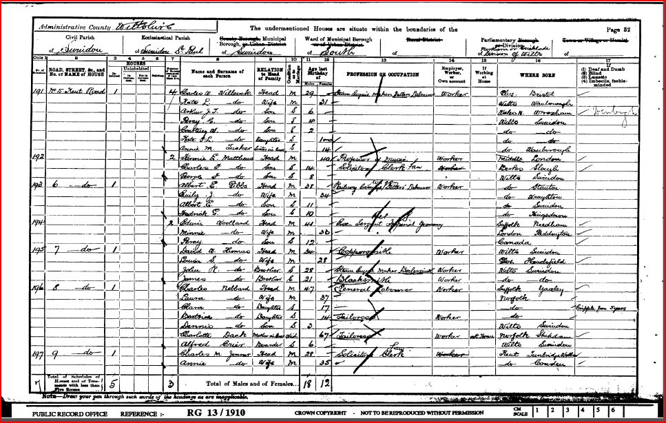 1901 Census of England and Wales - Family of Charles and Kate Willcock (n.Wait)