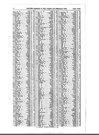 Deaths Registered July - September 1878 - Edmund Tucker