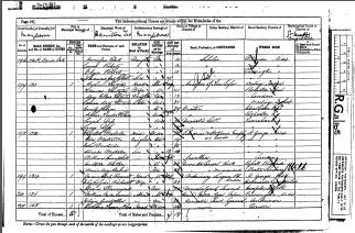 1881 Census of England and Wales - Marylebone, Middlesex - William Campbell and Ada Westerton