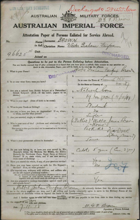 World War I Military Service Record of Walter Graham Fairfax Brown